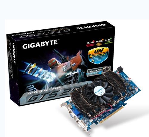 Gigabyte GV-N250ZL-1GI