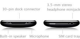 iphone3gs-input-output
