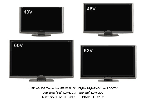 Sharp LX seris LED LCD TV