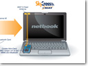 SkyCross introduces iMAT Wi-Fi/Bluetooth single-antenna for netbooks