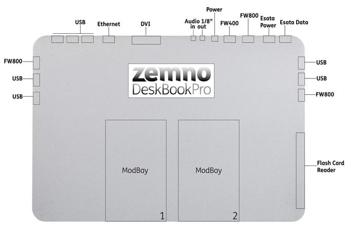Zemno DeskBook Pro portable docking station ports