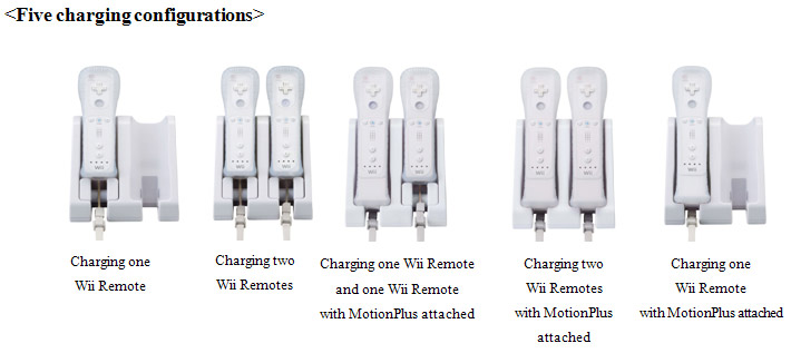 five charging configuration