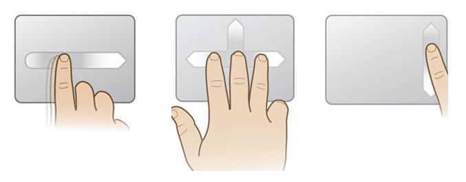 Synaptics Gesture Suite