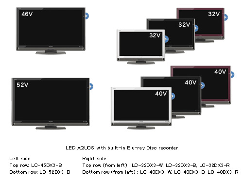 Sharp DX Series of LED AQUOS LCD TV