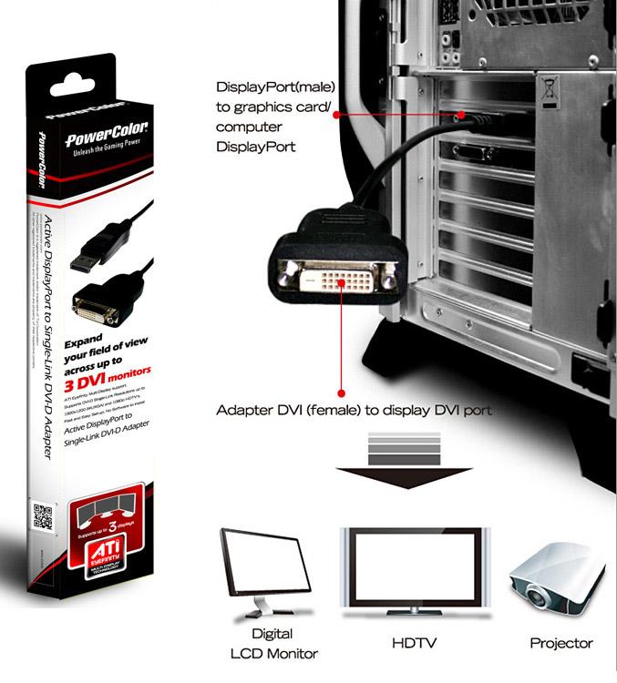 PowerColor Active DisplayPort to Single Link DVI-D Adapter