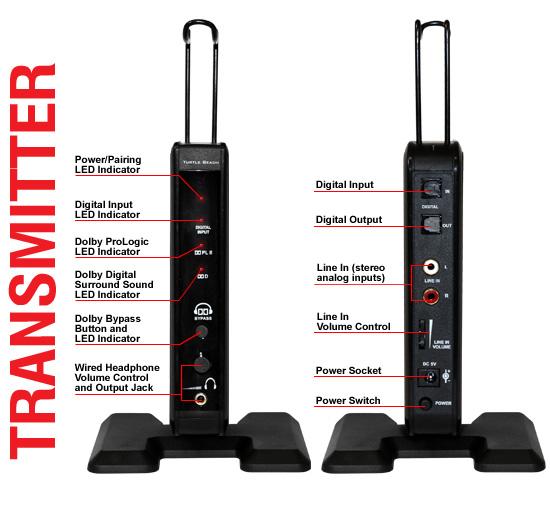 Transmiter PX5