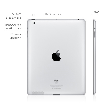 iPad 2 specs 2 iPad 2   thinner, lighter, and faster