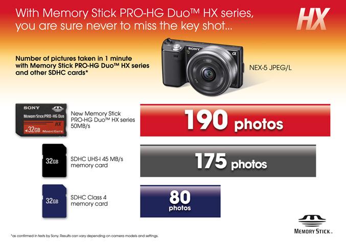 Sony Memory Stick PRO HG Duo HX