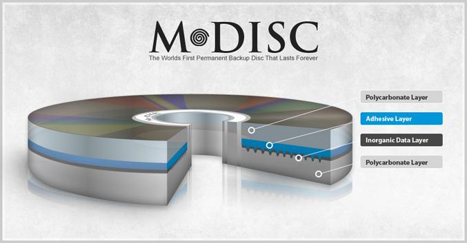 Millenniata M-DISC