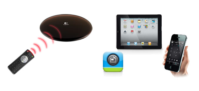 Logitech Harmony Link turns your iOS device or Android phone into a universal remote 