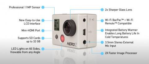 HD HERO2