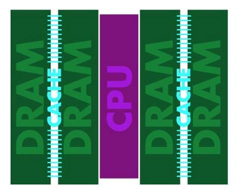 Venray Technology CPU DRAM scheme