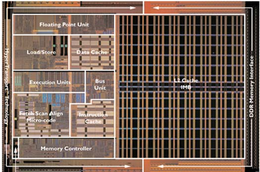 AMD Athlon 64 processor core