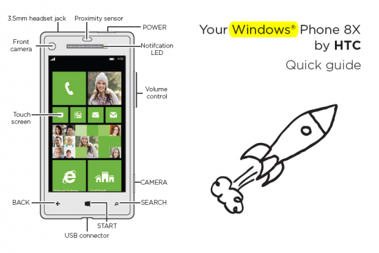 HTC 8X quick guide