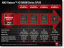 First details on mobile Radeon HD 8000 graphics cards now available