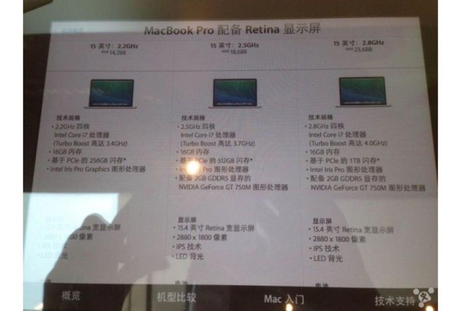 Tech specs of new MacBook Pro notebooks leaked online