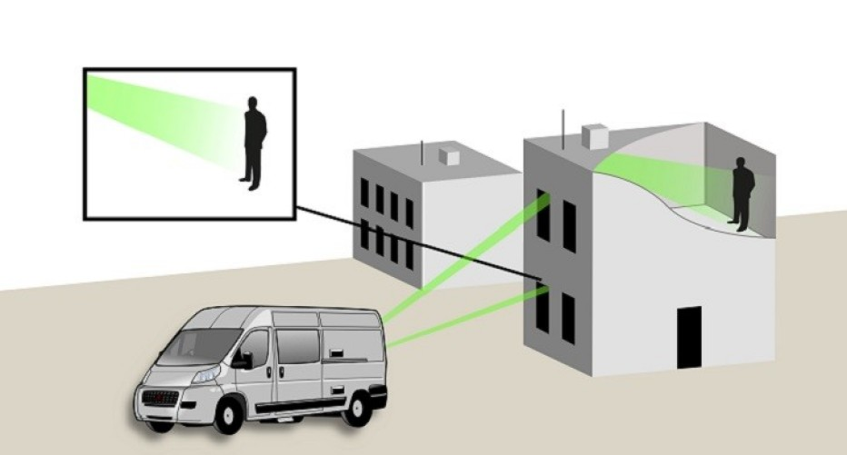 New camera technology can see around corners