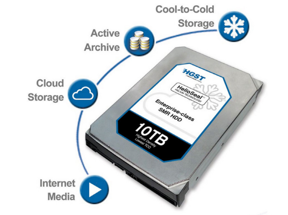 HGST announces 10 TB hard drive