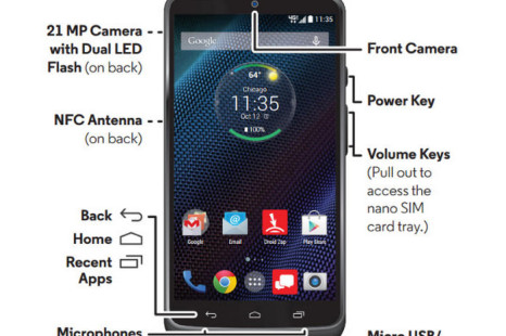 The Motorola Droid Turbo may offer 21 MP camera