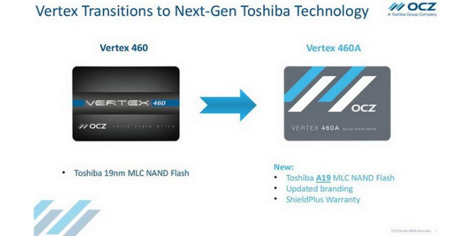 OCZ updates its Vertex 460 SSDs
