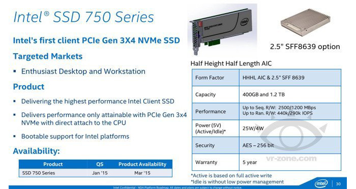 Intel-Series-750-SSD_s