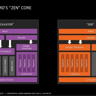 AMD leaks Zen block diagram