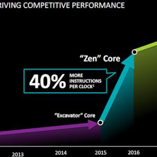AMD describes Zen performance