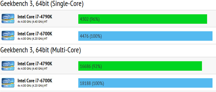 Skylake-bench-results_3_s