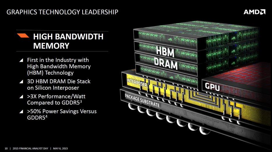 AMD works on new GPU generation with HBM2 memory