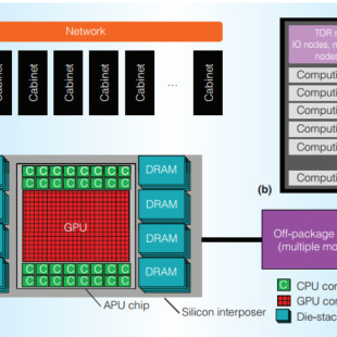 AMD has exascale heterogeneous processor in the works