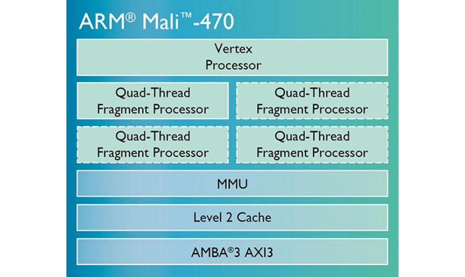ARM presents the Mali-470 graphics processor