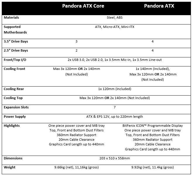 BitFenix Pandora ATX_2