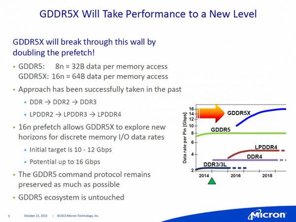 GDDR5X_s