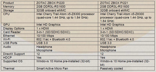 Zotac-mini-PC-specs_s