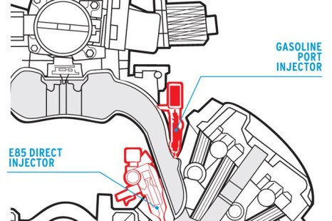 About Ethanol and Ethanol-Injection Systems