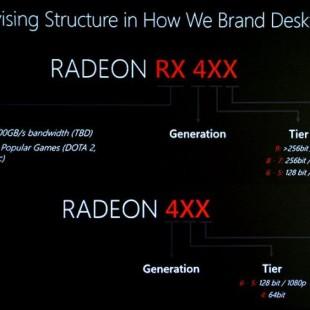 AMD describes the naming scheme behind the Radeon RX 480