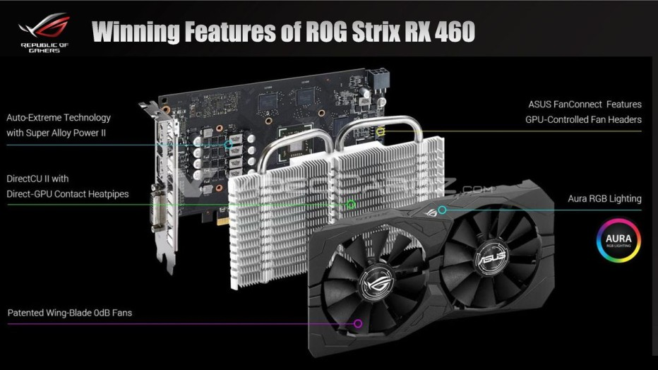 ASUS adds Radeon RX 460 Strix to its product list