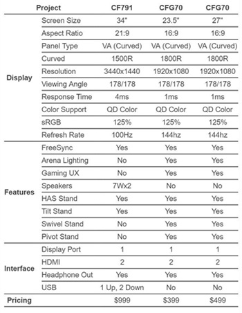 Samsung-monitor-specs_s