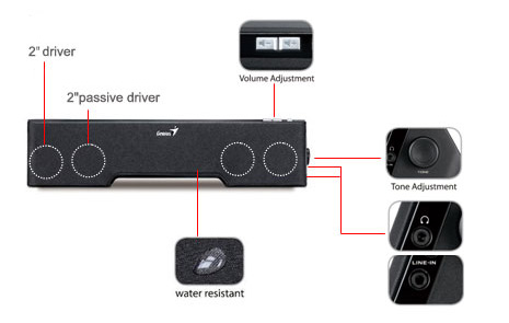 Genius SP-i355 features