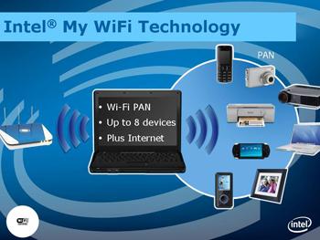 intel My Wi-Fi tech
