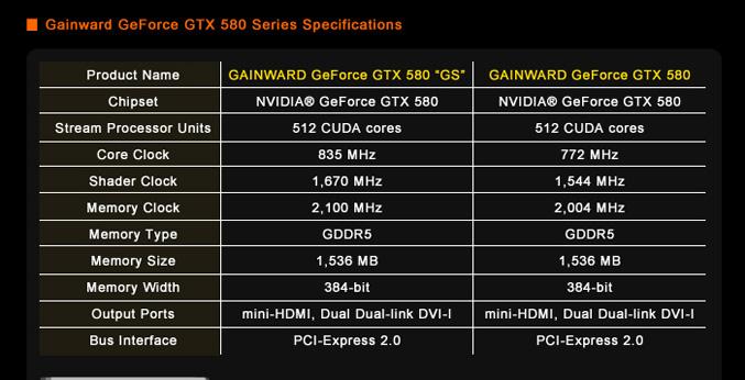 Gainward GTX580 specification