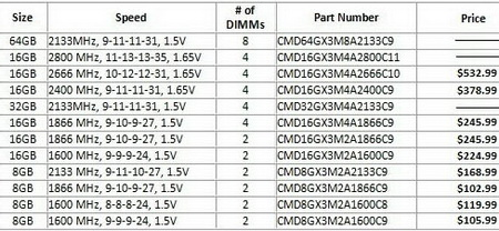Corsair Dominator Platinum model list