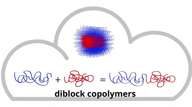 Diblock Copolymers