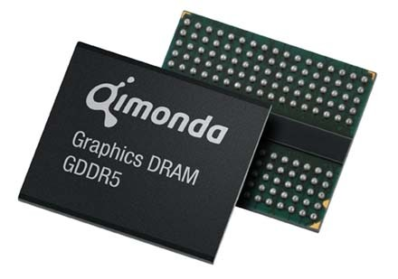 GDDR5 Memory