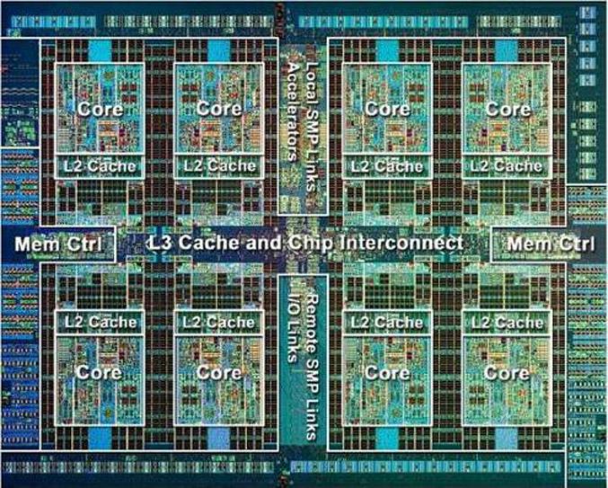 IBM-Power7+-die