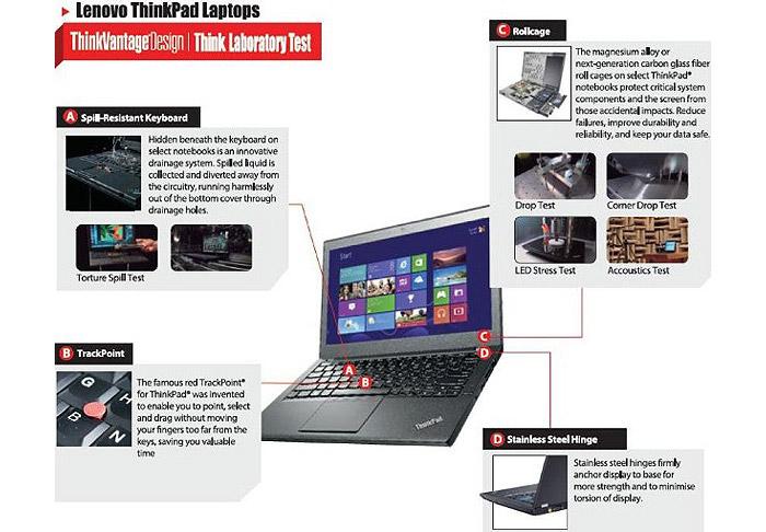 ThinkPad-X240s