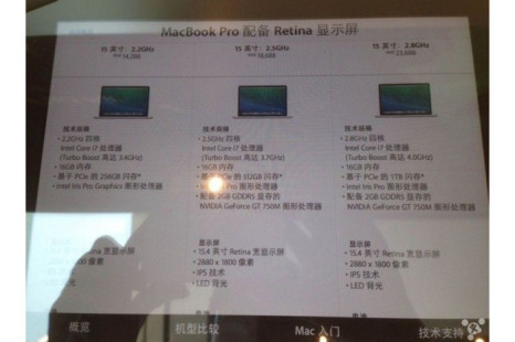 Tech specs of new MacBook Pro notebooks leaked online