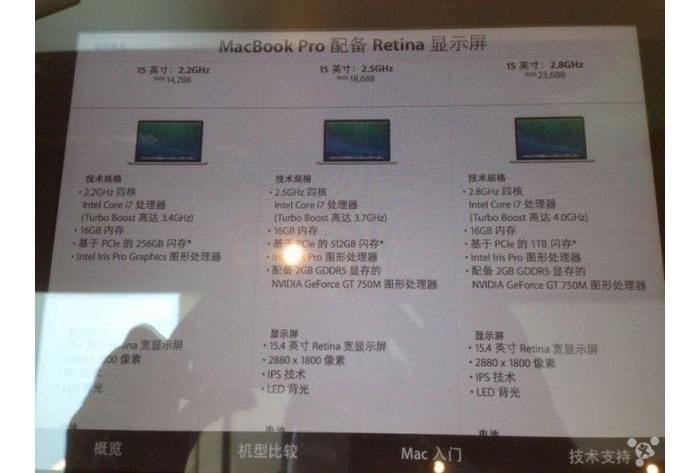 Apple-MacBook-Pro-new_small