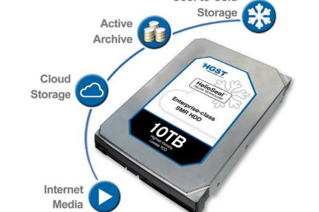 HGST announces 10 TB hard drive