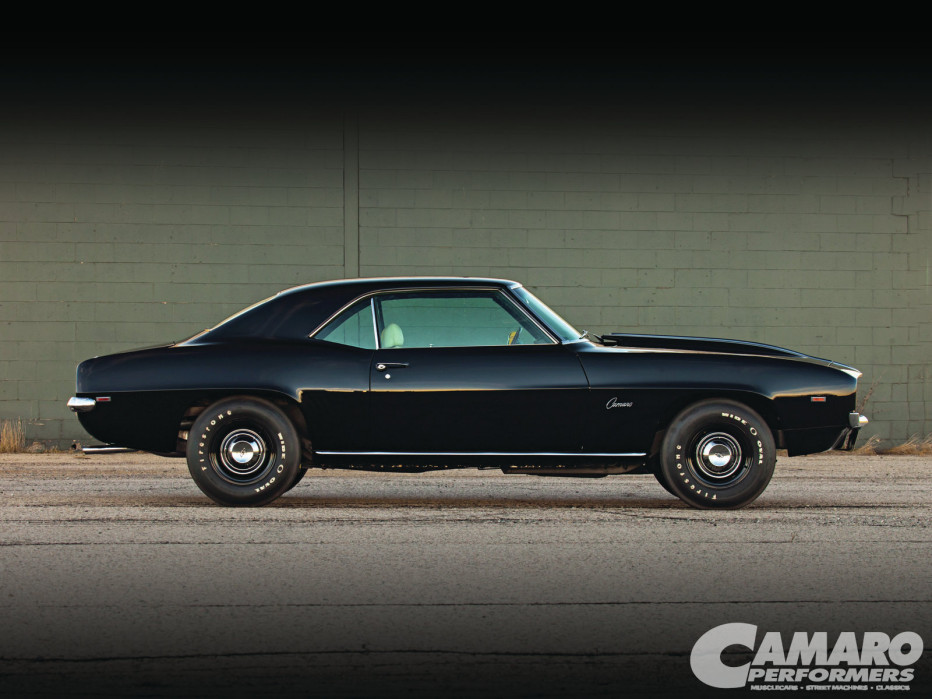 The Top Eight American Muscle Cars and Their Value